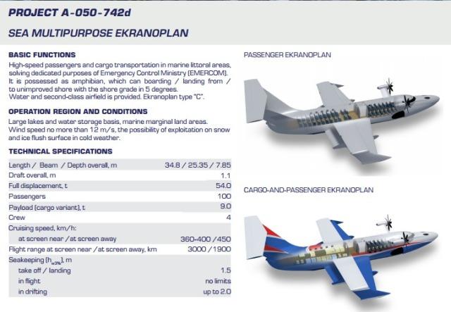 """Especificaciones del A-50 """"Chaika"""""""